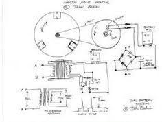 Image result for how to build tesla's radiant energy receiver