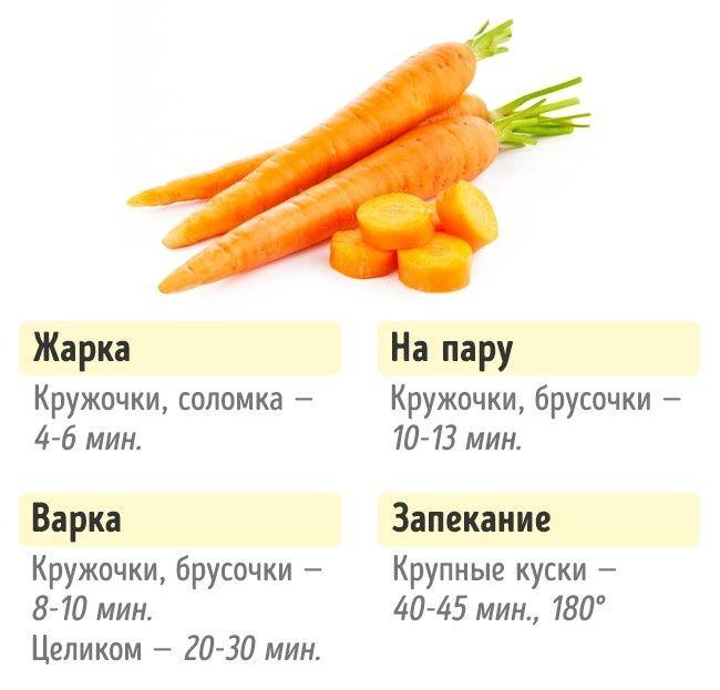 Сколько нужно готовить овощи, чтобы получилось вкусно иполезно