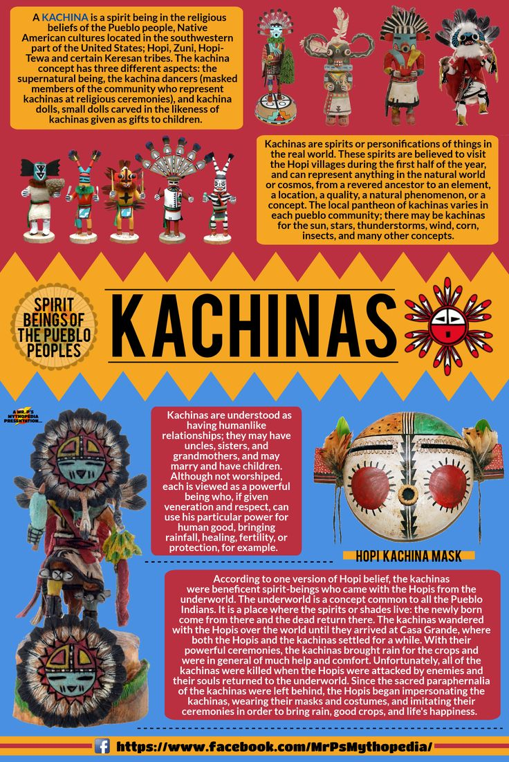 KACHINAS of the Pueblo peoples of North America. Native American religion and mythology. #Kachinas #Katsinas #Pueblo #Navajo #Hopi #NativeAmericanMythology #NativeAmerican #Mythology #Infographic #MrPsMythopedia