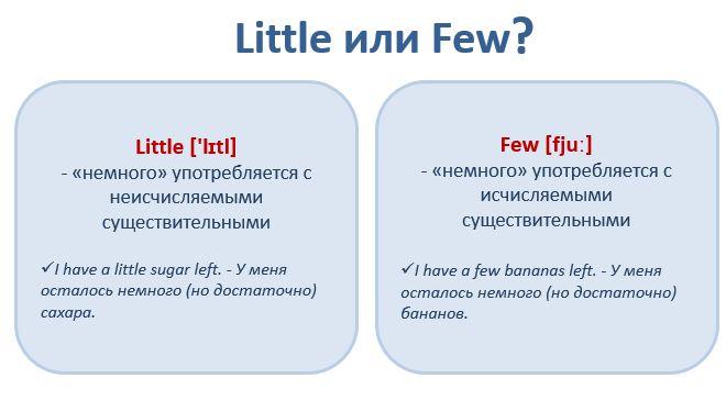 Со школьной скамьи изучающие английский язык знают, что «немного» - это little или few, в зависимости от существительного, которое идет после этого «немного».