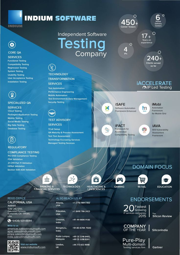 We are an independent Software Testing Services