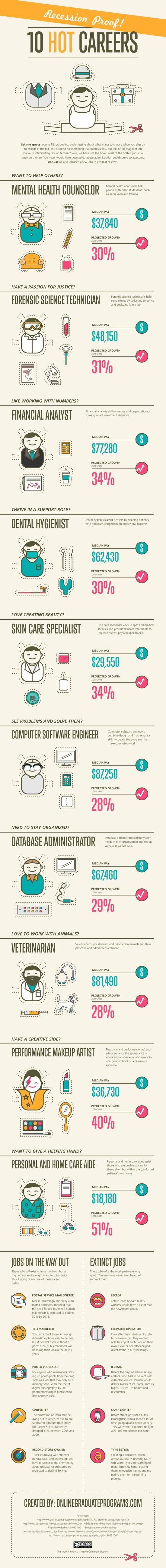 Recession-Proof Professions infographic via OnlineGraduatePrograms
