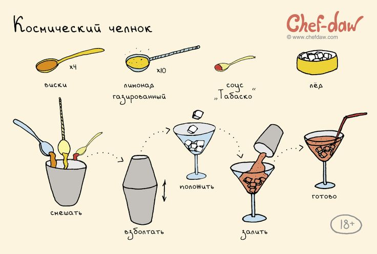 Коктейль «Космический челнок» - chefdaw