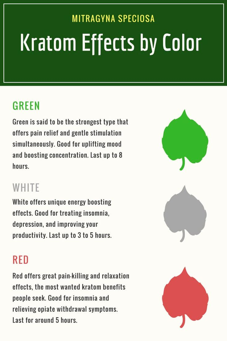 The different effects of strain colors