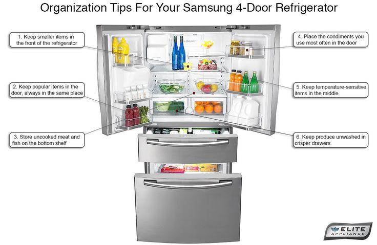Organization Tips For Four Door French Door Refrigerators