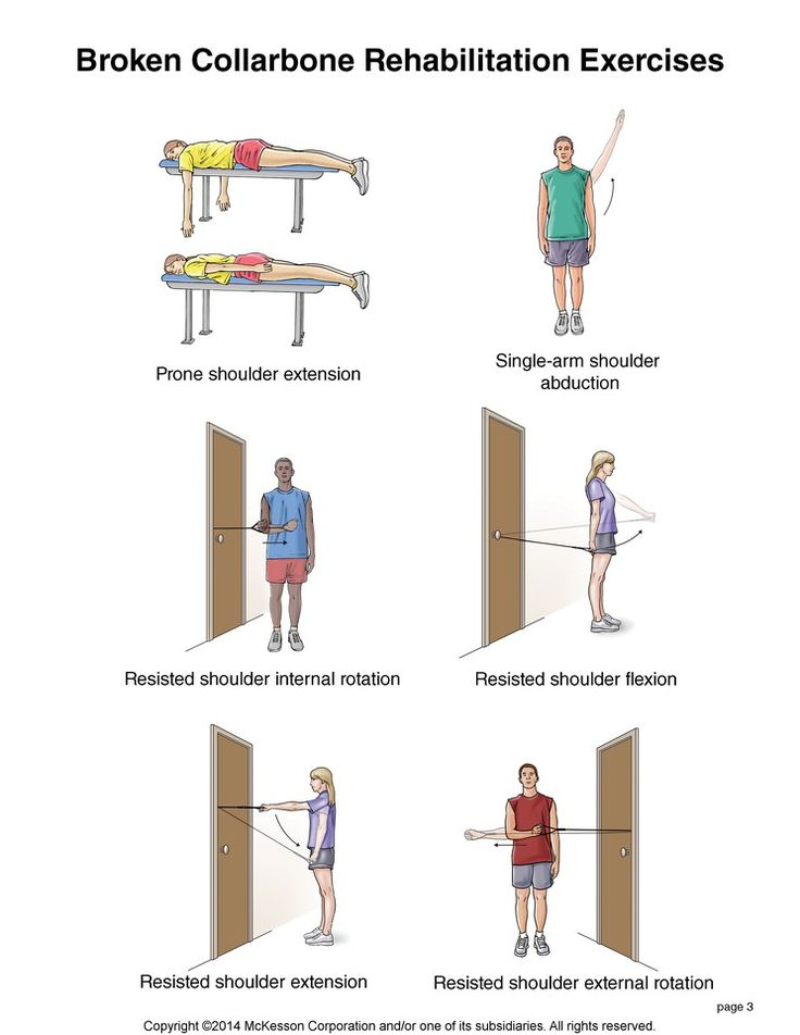 Summit Medical Group - Collarbone Fracture Exercises