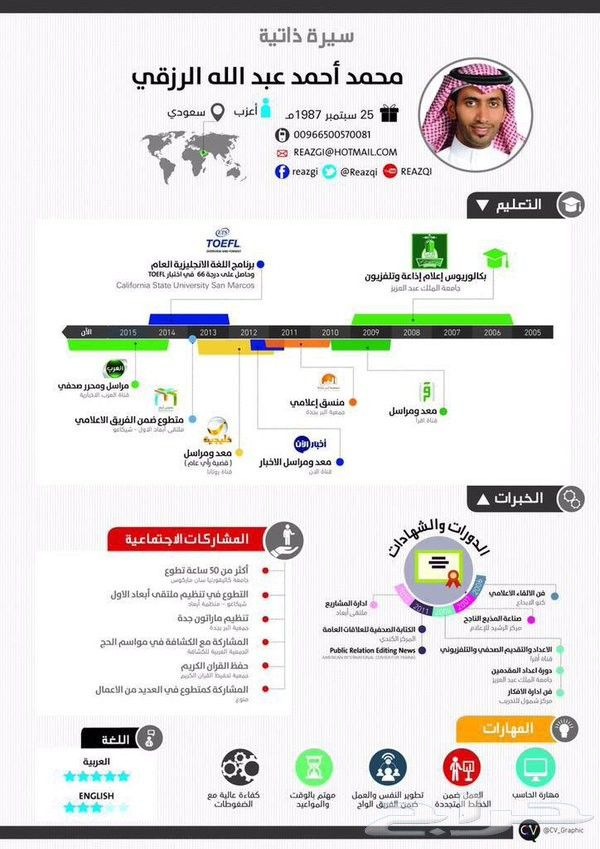 سيرة ذاتية انفوجرافيك Free Cv Template Word Free Resume Template Word Cv Template Free