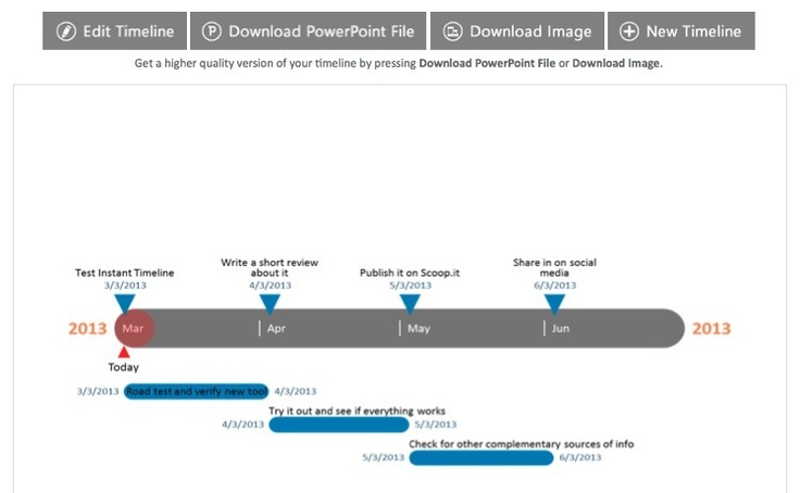 The Free Online Timeline Maker Is Here: Instant Timeline