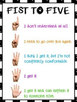 Use this FREE Fist to Five poster to introduce a quick check formative assessment to your students.  Simply display the poster in your classroom, explain what each hand signal represents, and use frequently to reflect on lessons.