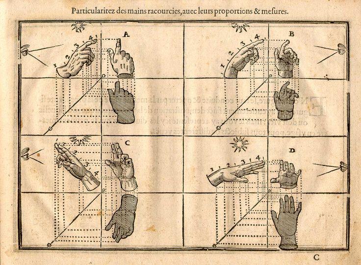 Cousin, Jehan. Livre de pourtraiture. (Paris: Jean Leclerc, 1608).