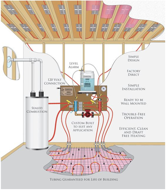 28 best images about mechanical units construction for Best hydronic radiant floor heating systems