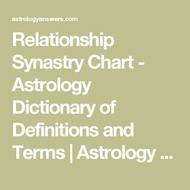 252 Best Astrology Images On Pinterest Astrology Natal And Zodiac