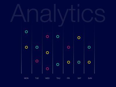 #dailyUI 018 Analytics Chart by Hency