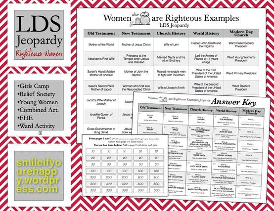 LDS Jeopardy-Rightous Women for Girls Camp, Relief Society, Young Women, Combined Activity, Family Home Evening or Ward Activity.