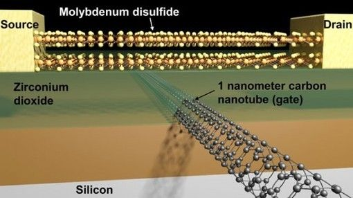 Berkeley Lab announces first transistor with a working 1-nanometer gate