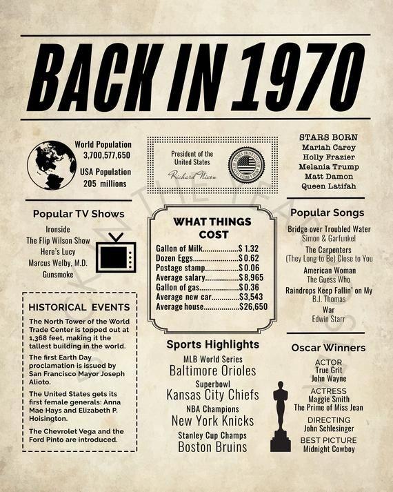 1970 Newspaper Poster Birthday Poster Printable Time Capsule