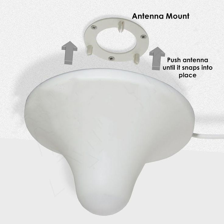 Surface Mount Dome Antenna (50 Ohm) for 2G 3G 4G LTE WiFi