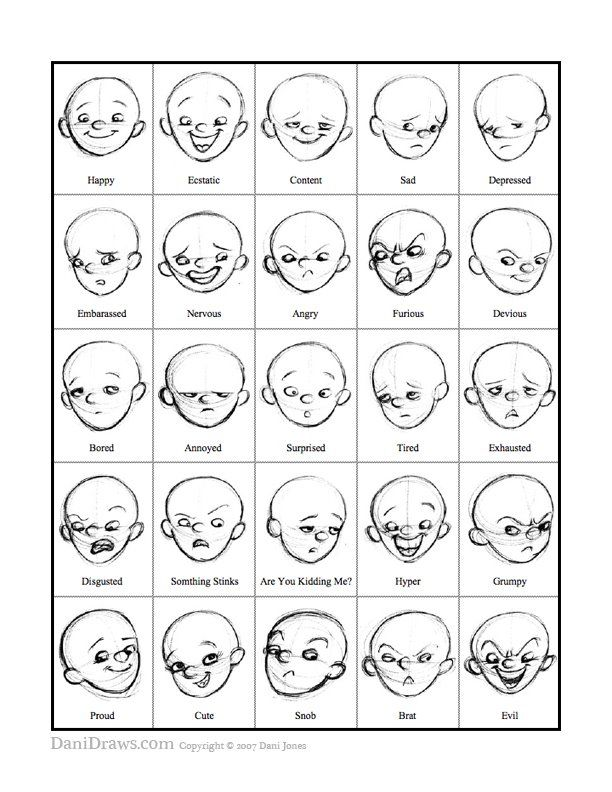 Maestra de Primaria: Expresiones faciales Rincn de las