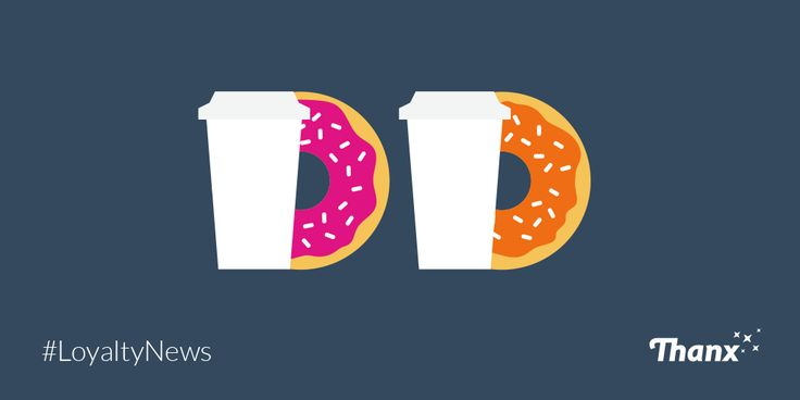 Learn about the design of the Dunkin' Donuts loyalty program, DD Perks, and what it does well, not so well, and what it should improve.