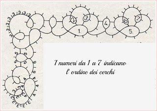 57 best Passion 4 Tatting...Passione Chiacchierino