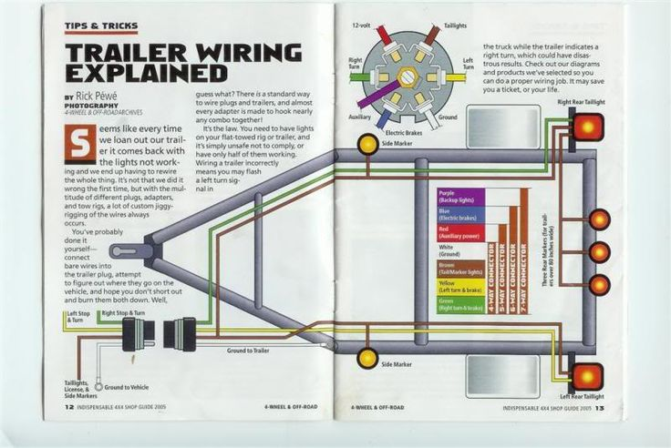 wire diagram for trailer brakes horse trailer electrical wiring diagrams | ... .lookpdf ...