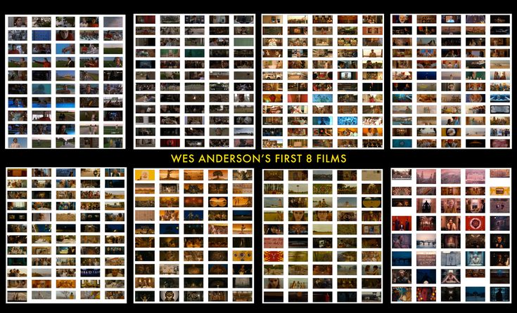 Wes Anderson Visual Style http://vashivisuals.com/the-visual-style-of-wes-anderson/