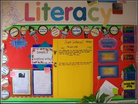 As well as my enquiry (topic) displays and other wider curriculum displays I have two working walls in my classroom - Literacy and Maths. Th...