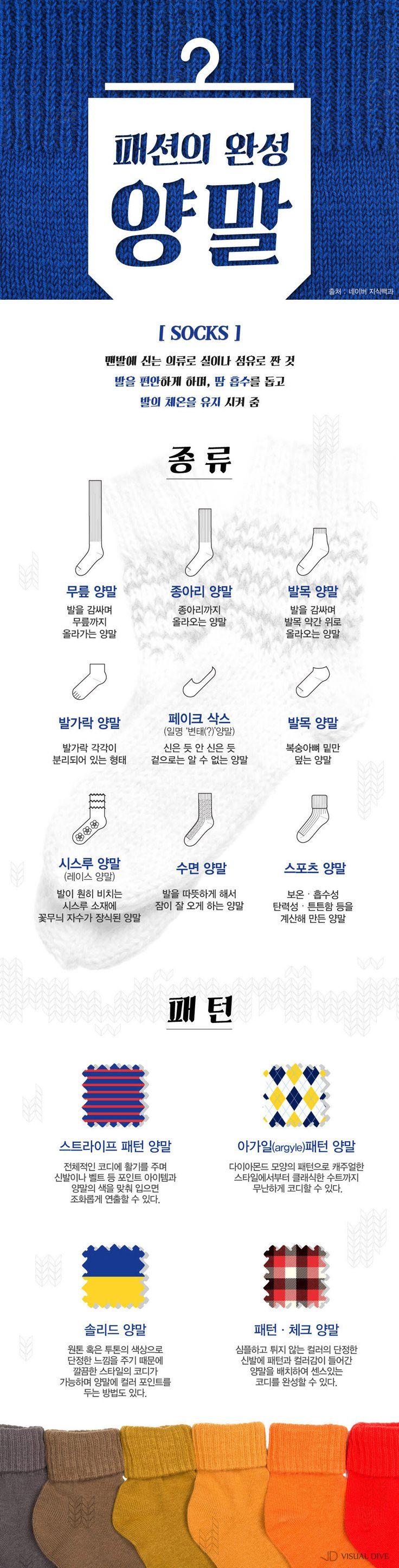 '양말' 발끝에서 완성하는 패션의 화룡점정 [인포그래픽] #Fashion / #Infographic ⓒ 비주얼다이브 무단 복사·전재·재배포 금지