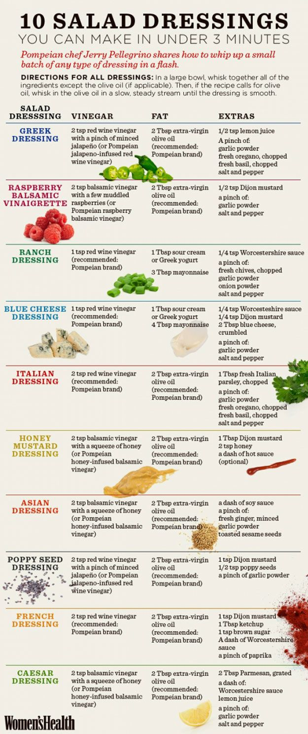 Healthy Eating | 3-Minute Salad Dressings by Homemade Recipes at http://homemaderecipes.com/healthy/healthy-eating-diagrams