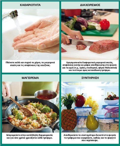 Ασφαλής χειρισμός τροφίμων - Προετοιμασία φαγητών