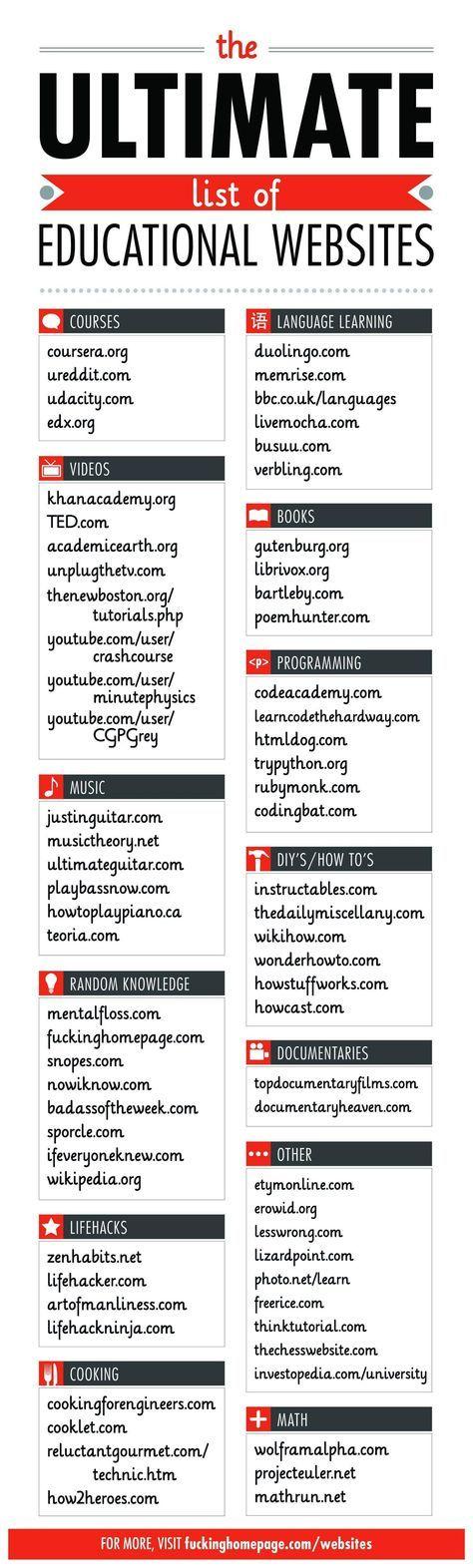 The Ultimate List of Educational Websites via imgur #Infographic #Education #Websites
