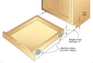 Schuler Cabinets with toe kick drawers - - Yahoo Image Search Results