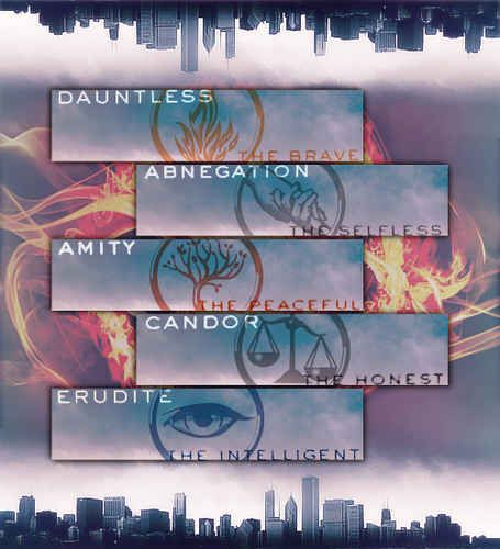 Veronica Roth chose the location for Abnegation headquarters before any of the other factions      Divergent Facts