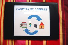 Actualmente estoy trabajando en esta idea: confeccionar una carpeta de deberes para un alumno TEA , pues en el centro donde trabajo los ...