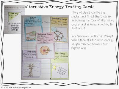 Alternative Energy Trading Cards
