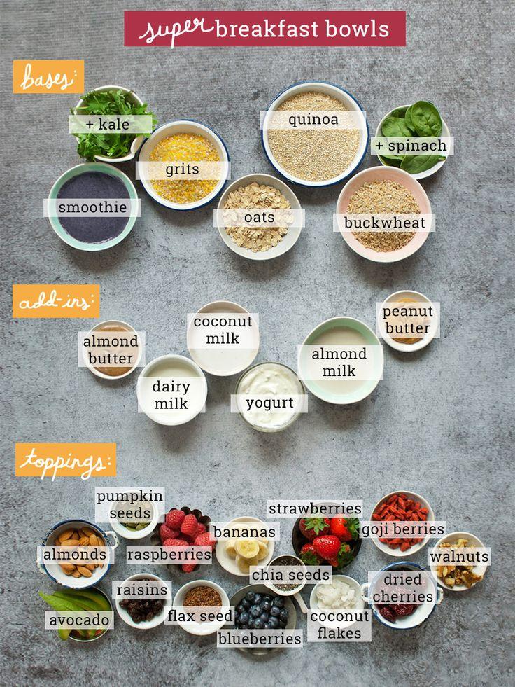 Organic Bound - Build a Super Breakfast Bowl