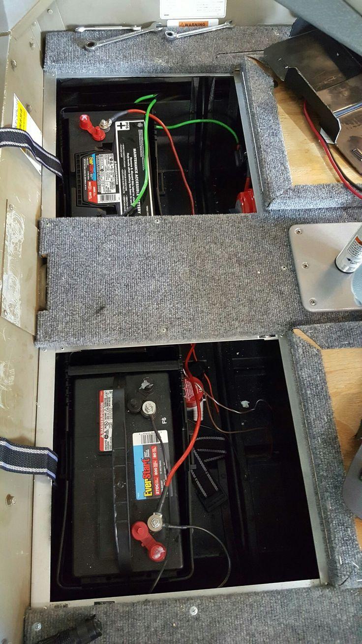 Wiring For Fuse Box Bilge Pump Etc