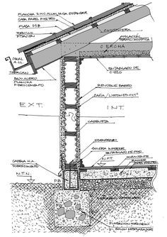 """Hace un tiempo les presentamos el libro """"Sistemas Constructivos Básicos""""de los arquitectos y profesores chilenos Luis Pablo Barros y Gustavo..."""