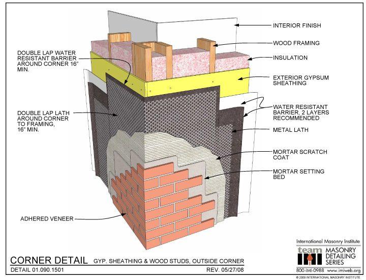 54 Best Images About Construction Details On Pinterest Decks Search And Sash Windows