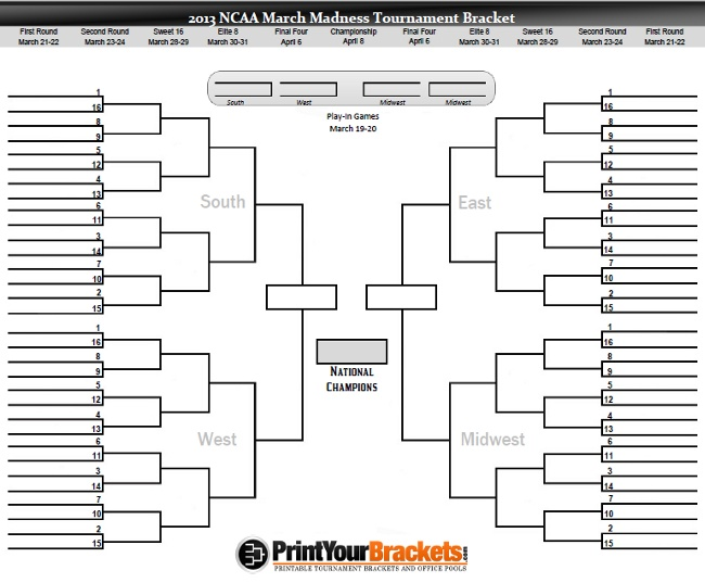 Printable March Madness Bracket - Print Men's NCAA Tourney 2013