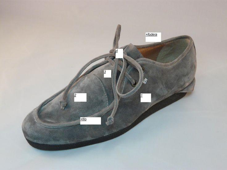 FATTI LE SCARPE!!! Scegli seguendo le indicazioni su ogni modello di scarpa i pellami e i colori che preferisci. Con il software viene creata in 3D e poi lavorata a mano per fornirti la tua scarpa...unica al mondo!!! In esclusiva su www.mirabiliashop.com l'eccellenza italiana artigianale al 100%