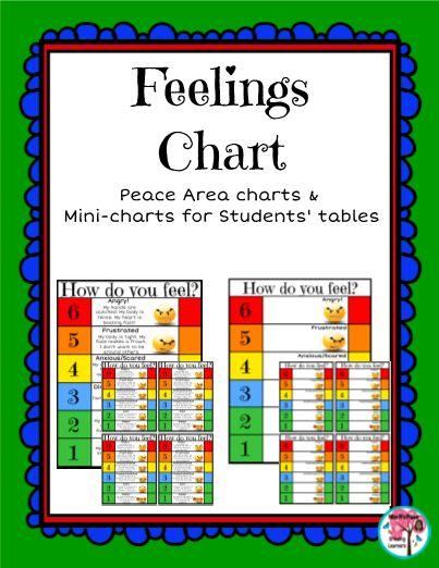 Colors Feelings Chart best 25+ feelings chart ideas on pinterest | emotion faces