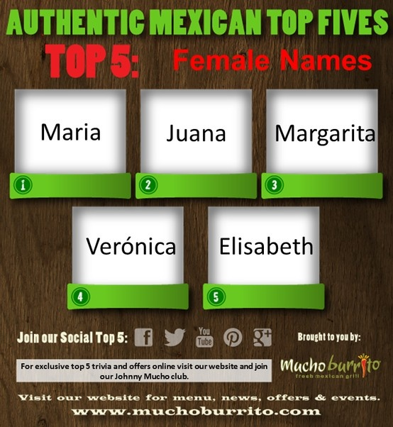 Top 5 Mexican Female Names