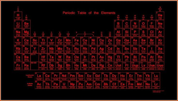 this color periodic table shines neon red on a black background each tile contains the elements number symbol name and atomic weight
