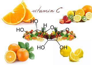 Αυτόχθονες Έλληνες: Η βιταμίνη C μπορεί να σκοτώσει κάθε γνωστό ιό της...
