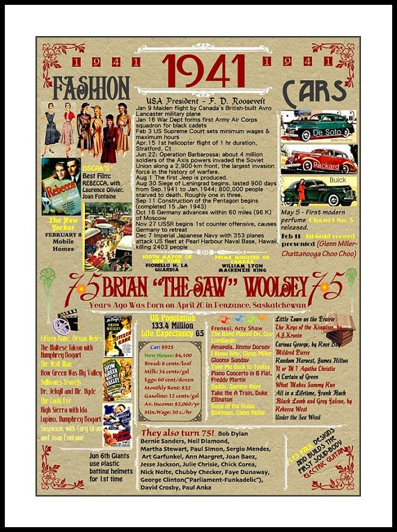 75 Birthday Poster, Born in 1941, Events, Fashion, Chanel 5, Les Paul, Top Hits, Movies, Inventions, Books, Cars, Hi-Res Dig. File EMAILED.