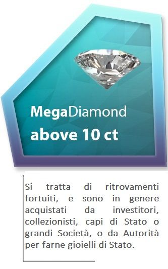 Be Diamond International - BeDiamond International - I NOSTRI PRODOTTI