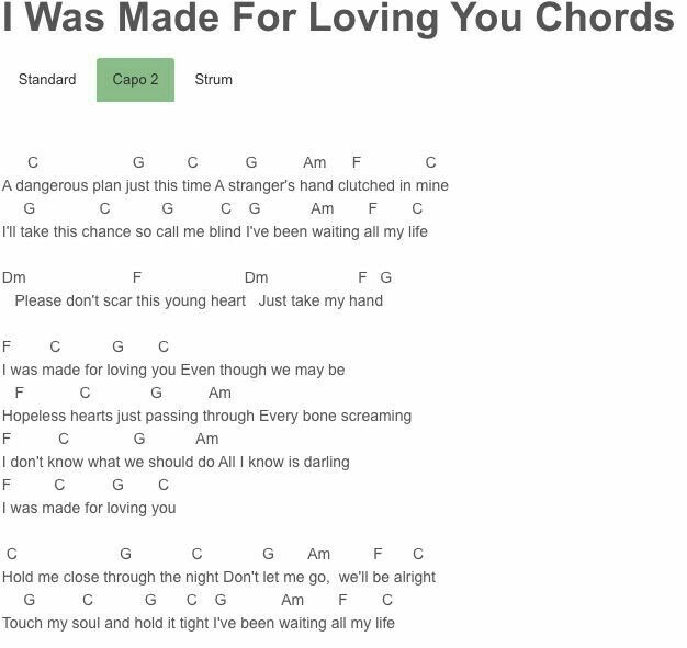 66 Best Chords Images On Pinterest Sheet Music Piano Music