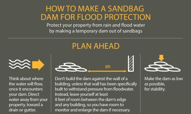 Protect your property from rain and flood water by making a temporary dam out of sandbags. Learn how to create an effective sandbag levee in an emergency situation.