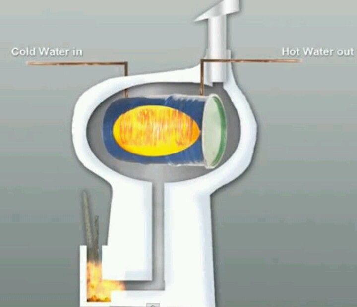 17 best images about off the grid cabin on pinterest for Rocket stove mass water heater